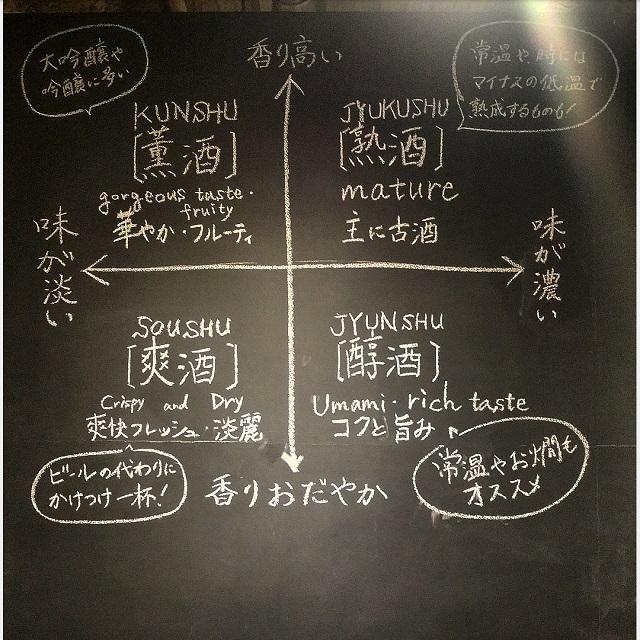 Choisir son saké – Masuya Saketen, Kyoto, Japon – Copyright © Gratinez